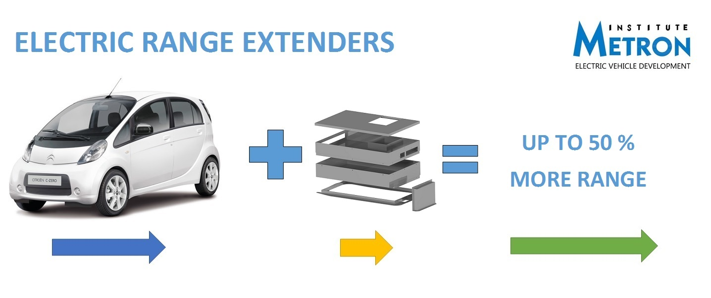 Electric Range Extender