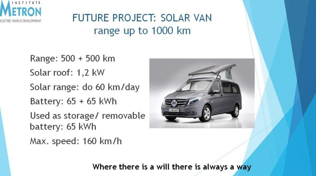 solar_van