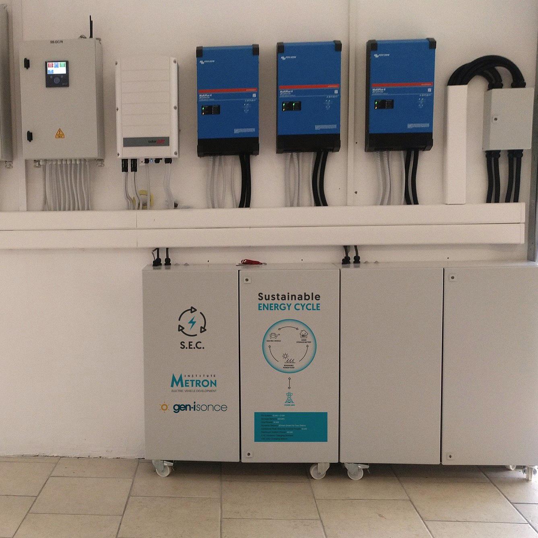 Trajnostni energetski krog